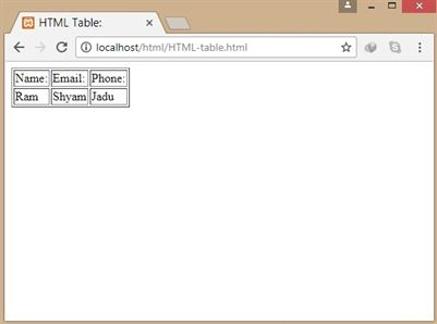 HTML table - HTML Table