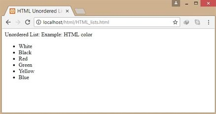 Unordered List - HTML Lists